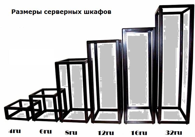 размеры телекоммуникационных стоек W&T..png
